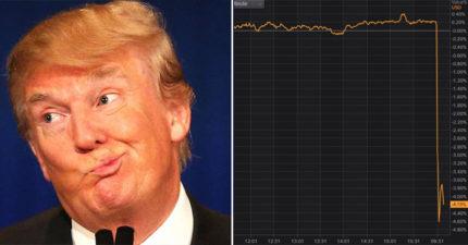 川普發了一則推特後,美國這間公司瞬間「損失1100億」...